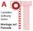 A | Montage auf Fassade (Linksroller)