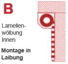 B | Montage in der Laibung (Linksroller)